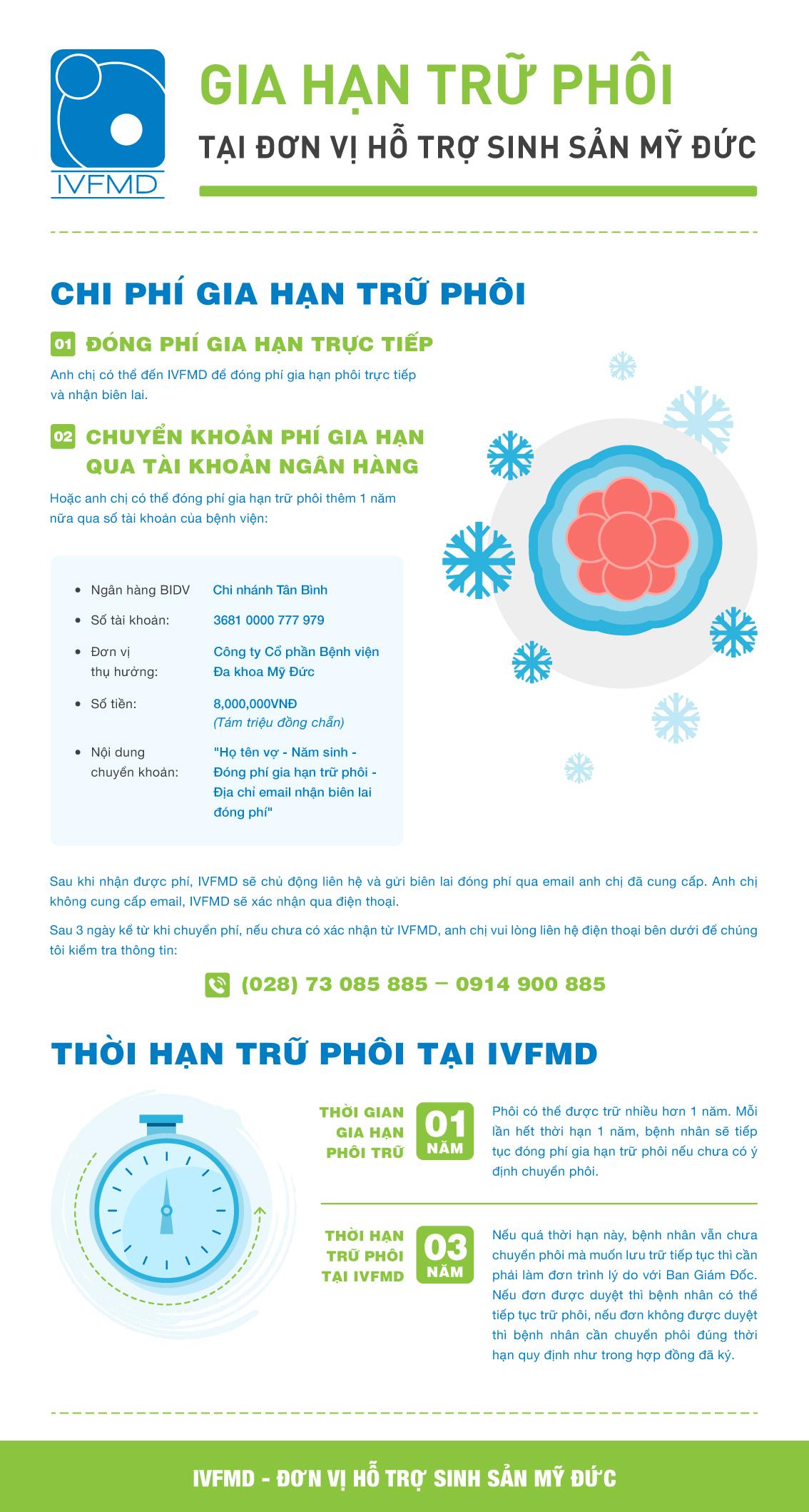 Infographic---Gia-han-tru-phoi